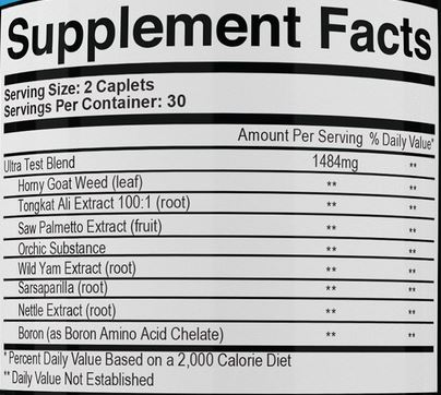 Alpha Strength Labs ULTRA TEST Ingredients