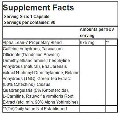 Alpha Lean 7 Ingredients