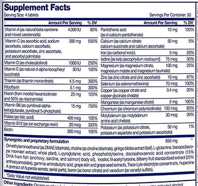 Focus Factor Ingredients - Full List
