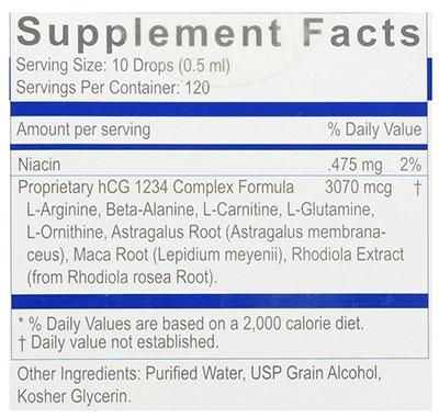 HCG 1234 Diet Drops Ingredients